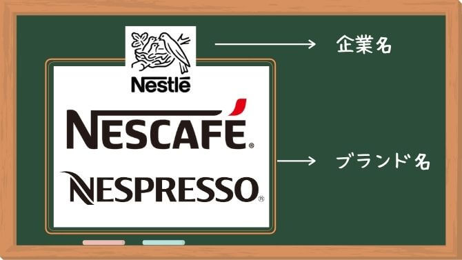 ネスレ、ネスカフェ、ネスプレッソの違い