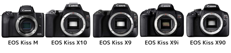 Canon EOS Kiss シリーズ