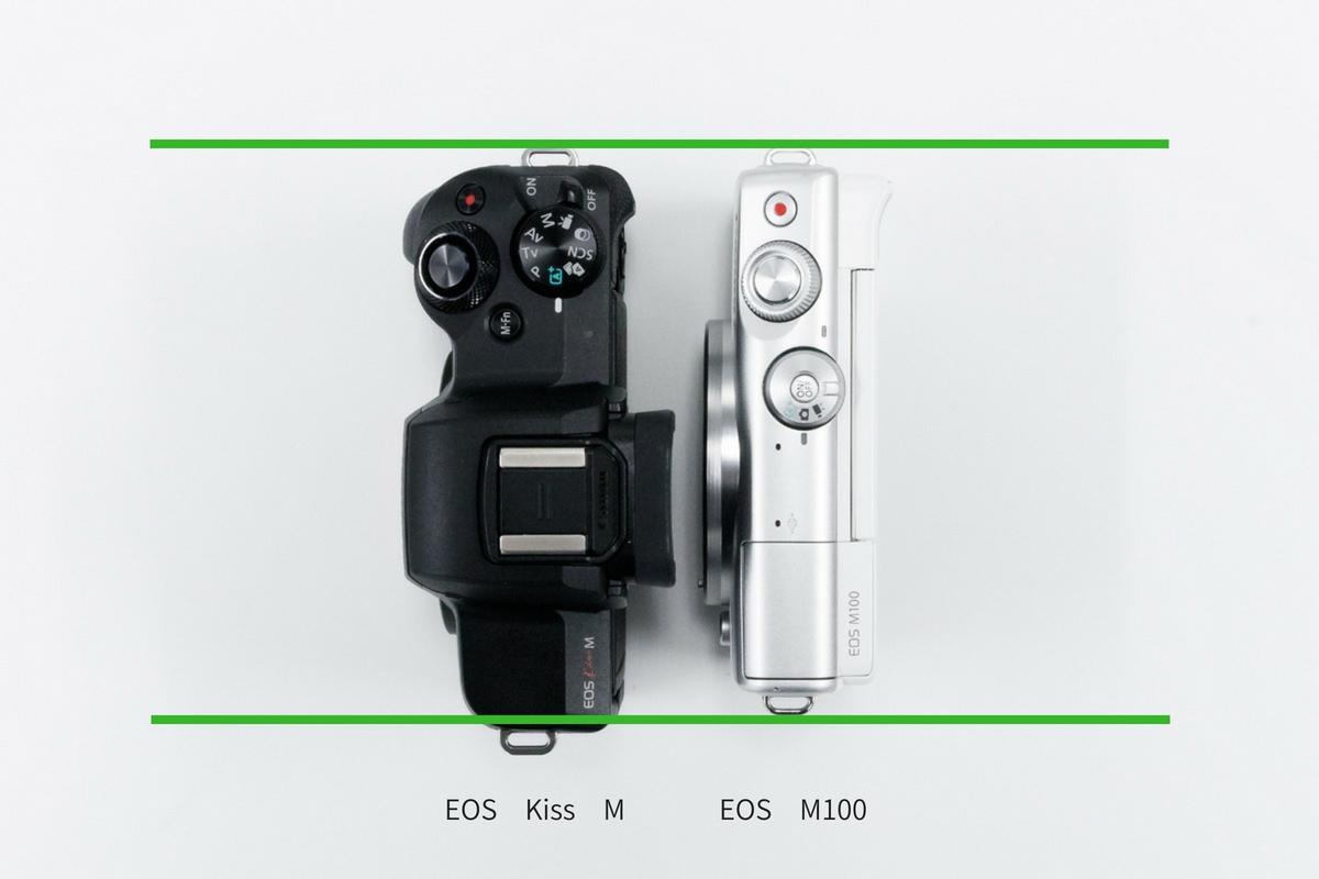 EOS Kiss M EOS M100 比較
