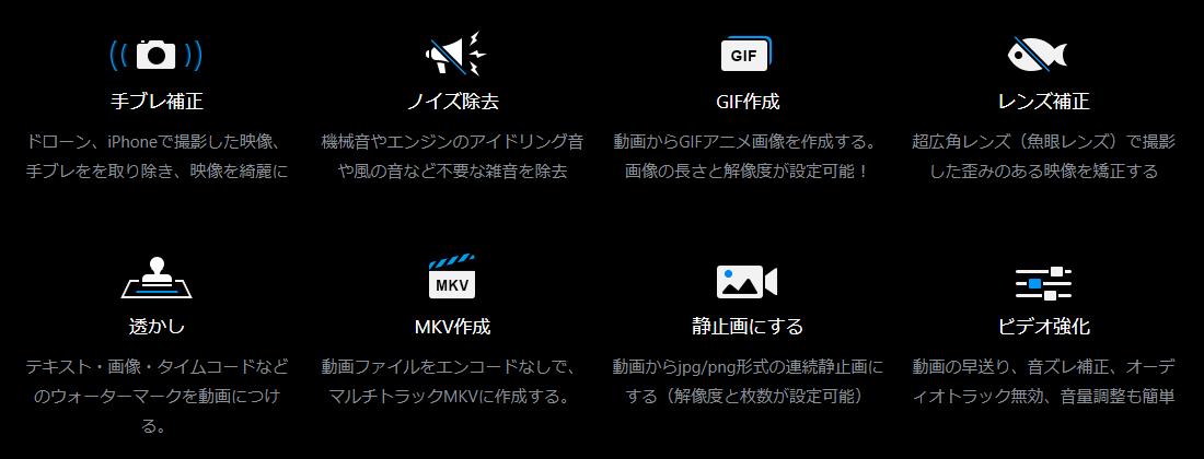 VideoProc 動画編集 オプション
