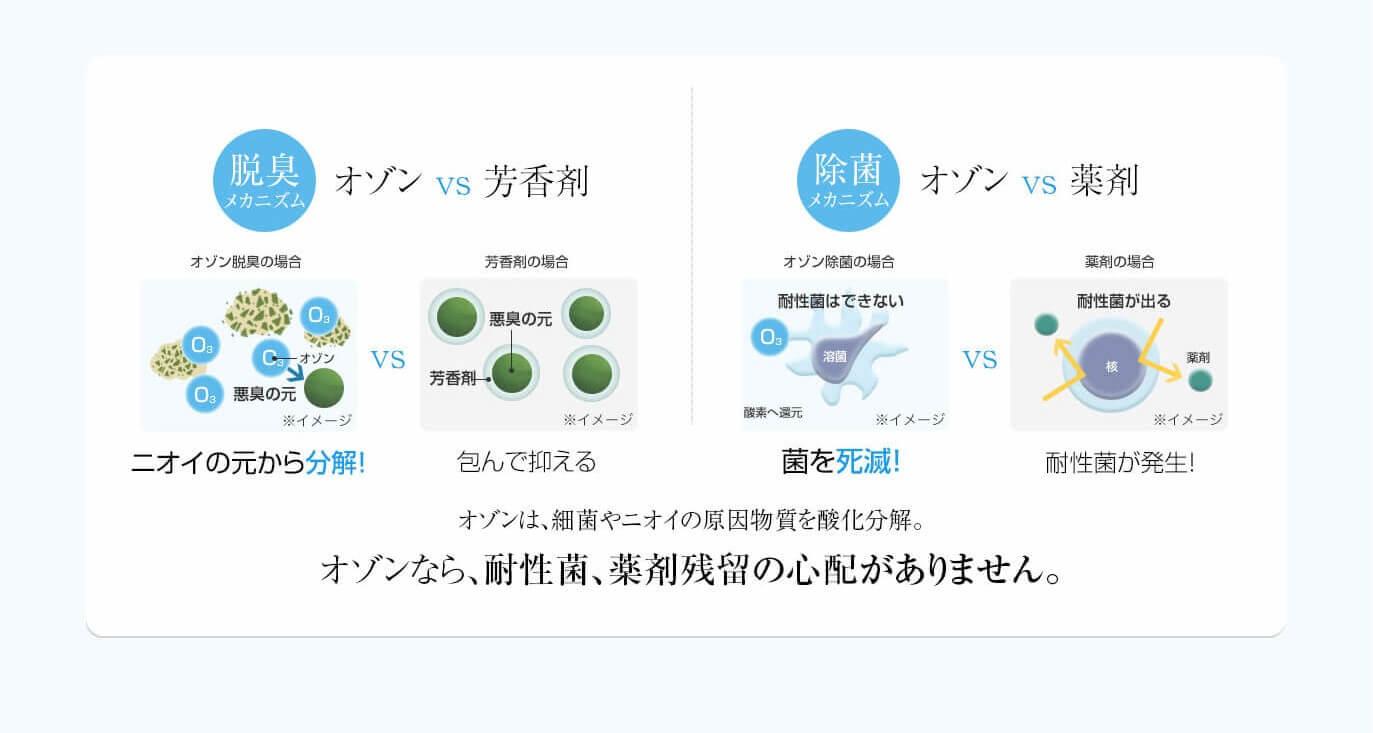 OTS10 レビュー