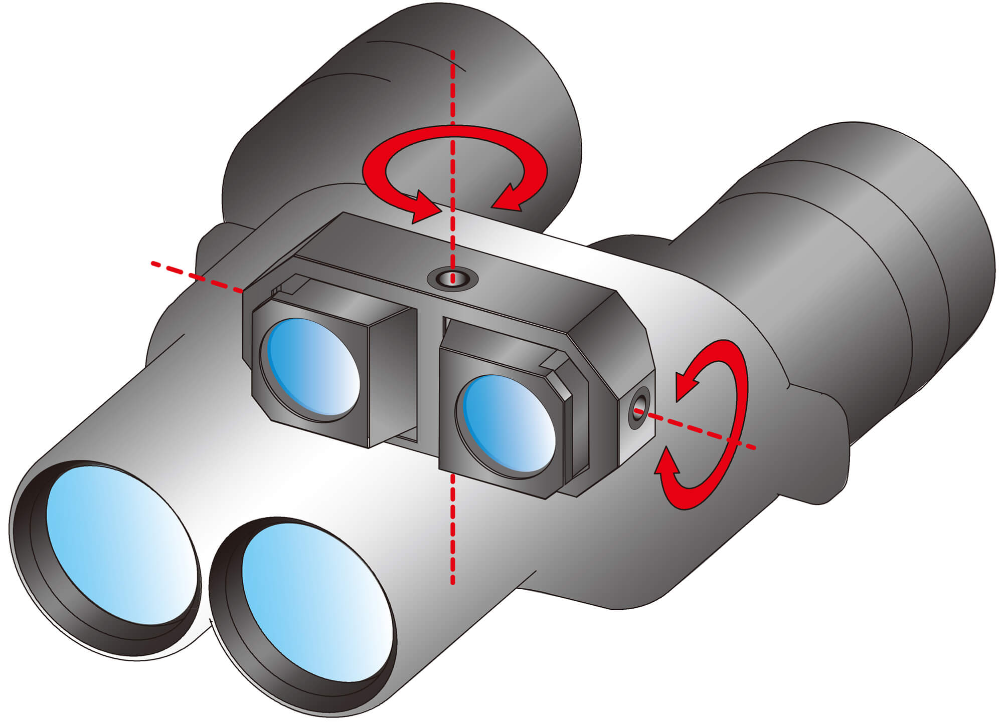 ケンコー Kenko VCスマート 光学式手ブレ補正機構
