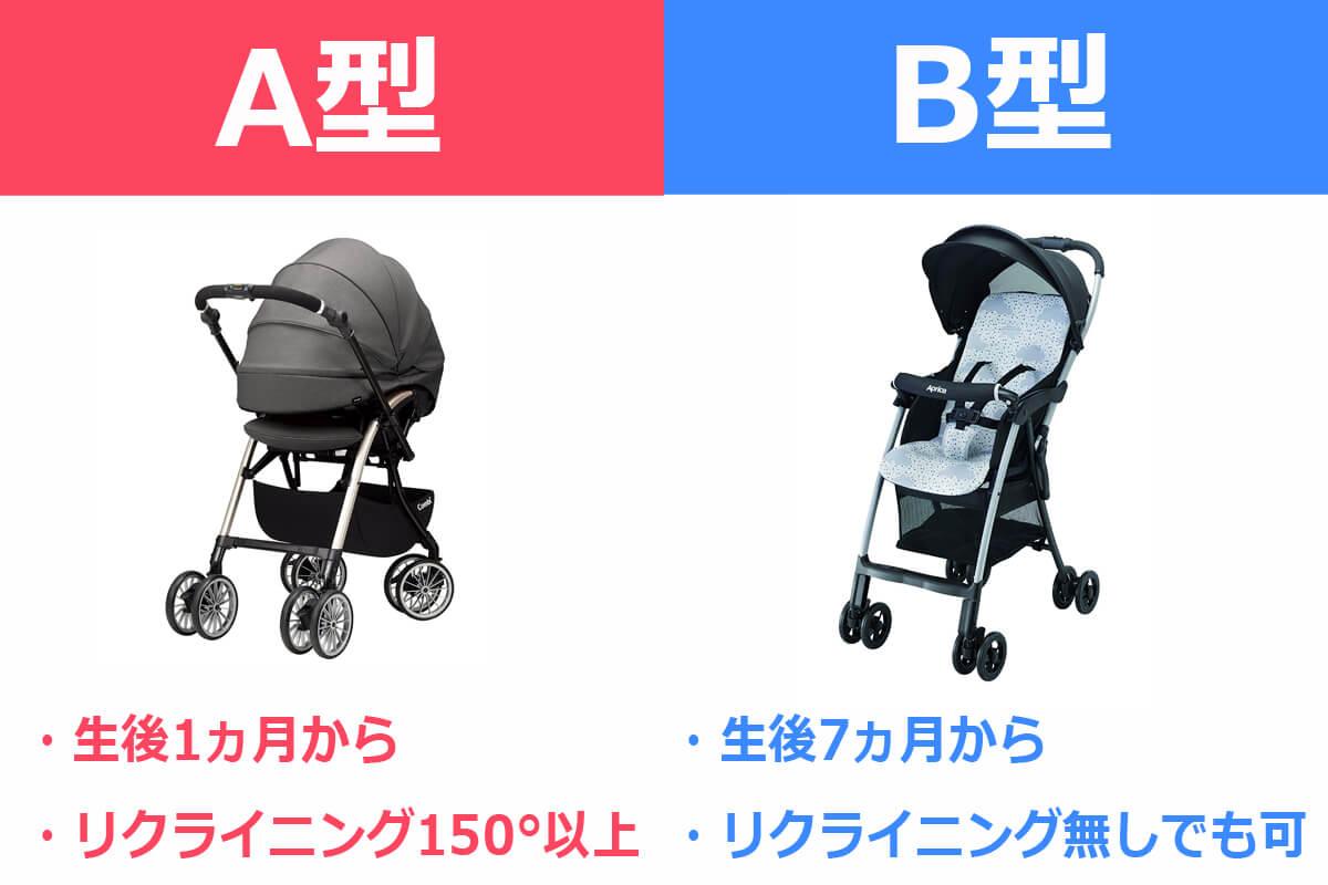 A型とB型、ベビーカー2種類の違いを解説!それぞれの定義とデメリット、AB型&バギーとの違いは?