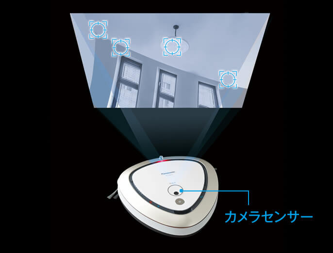 Panasonic RULO[ルーロ]の選び方 1. 部屋の間取り把握
