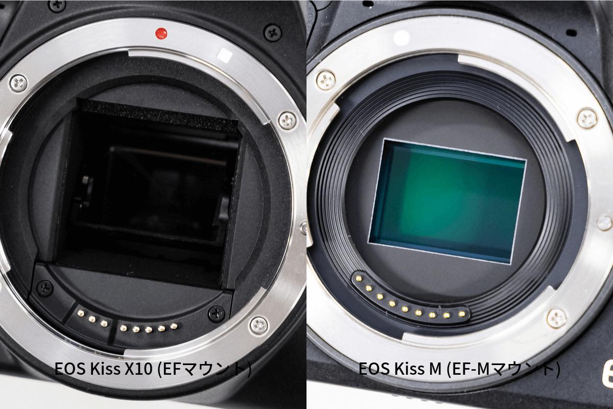 EOS Kiss X10 Kiss M マウント