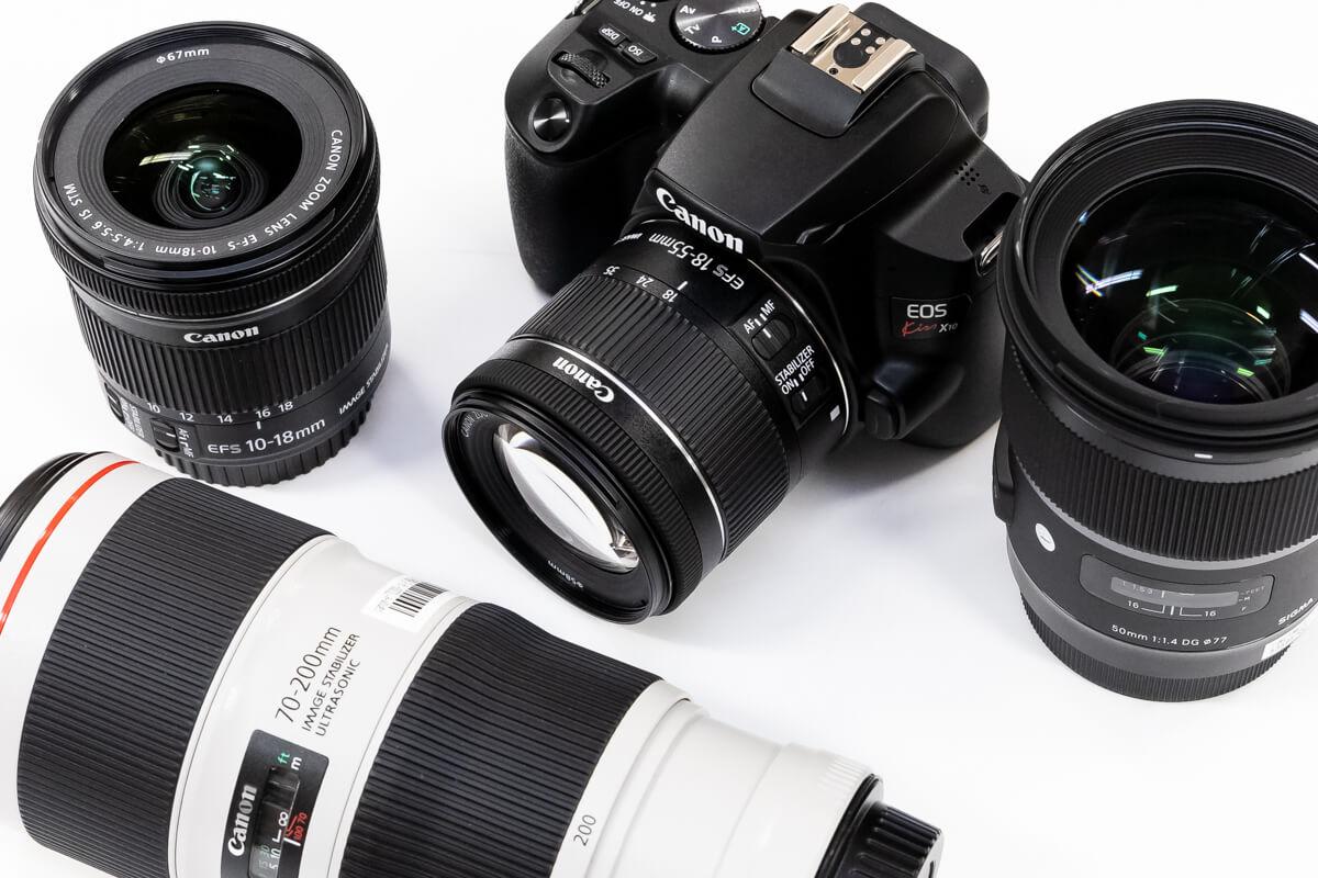 レンズ選び 35mm換算