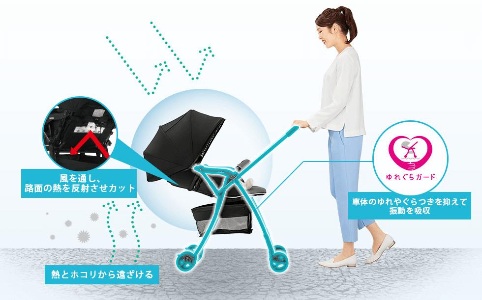 「アップリカ カルーンエアーAB」の3つの特長 熱や紫外線から赤ちゃんを守って快適