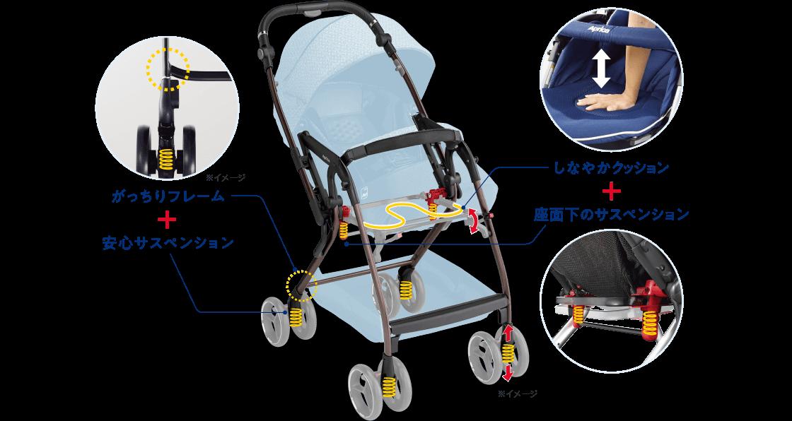 アップリカ オプティアの特長 振動を軽減し赤ちゃんを守る