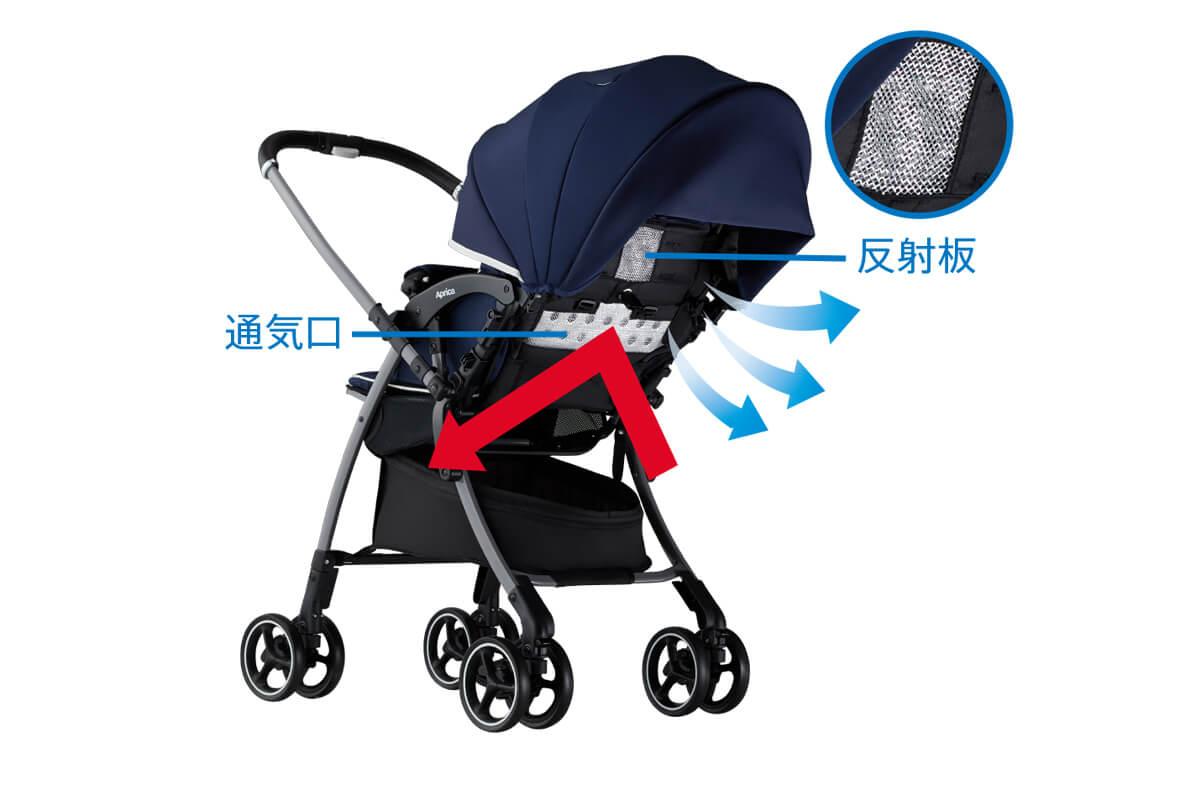 アップリカ オプティアの特長 熱がこもりにくく赤ちゃんも快適