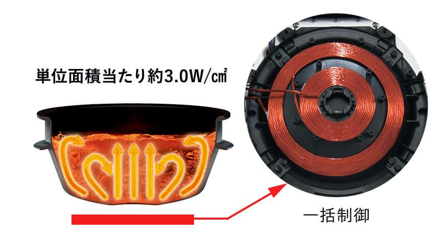 炎舞炊き-1