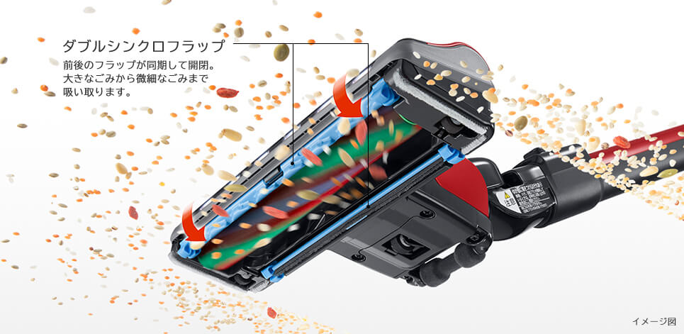 日立コードレス掃除機を5つの選び方で比較 2. モーターヘッド