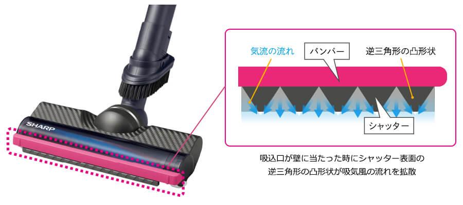 シャープのコードレススティック掃除機を5つの選び方で比較 2. モーターヘッドを比較 壁際の掃除