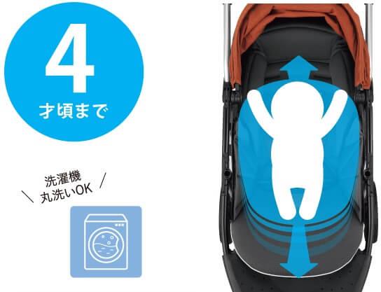 コンビのベビーカースルーラーLHの特長 振動や刺激から赤ちゃんをしっかり守る 広々シートは洗濯機丸洗い可能