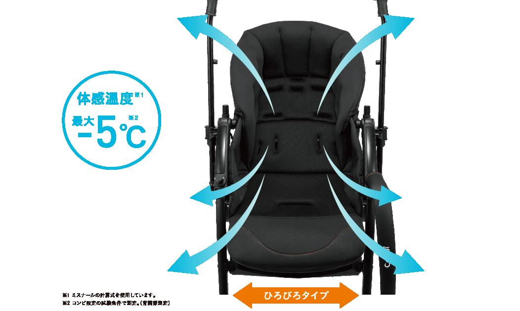 コンビのベビーカーX5(クロスゴー)の特長 赤ちゃんの乗り心地も快適 高い通気性でムレを防ぐ