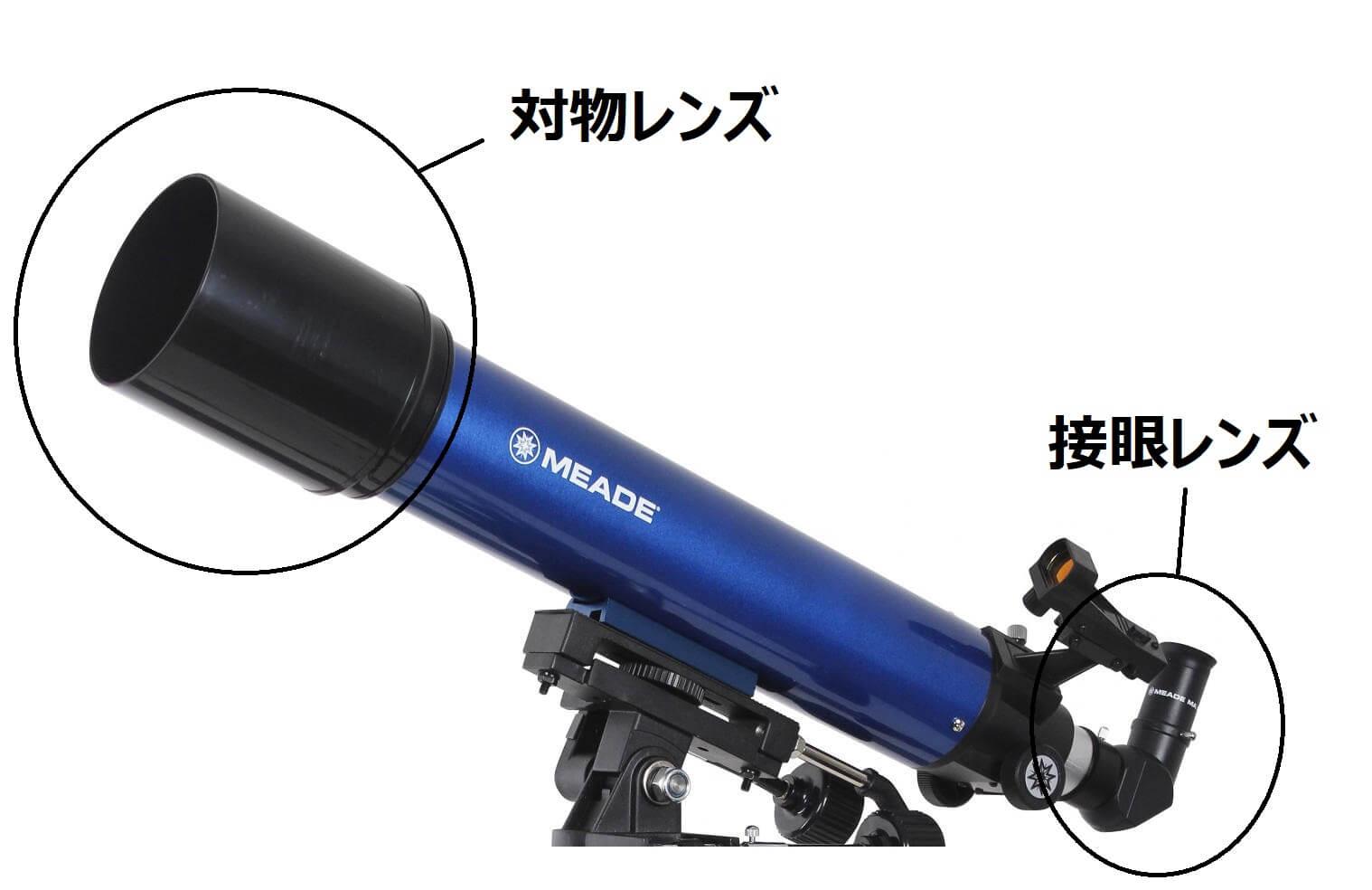 天体望遠鏡の選び方をプロが解説 1. 鏡筒を選ぶ 口径(有効径)で明るさが決まる