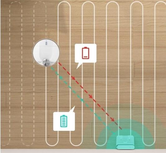 Ankerロボット掃除機を4項目の選び方で徹底比較 バッテリー