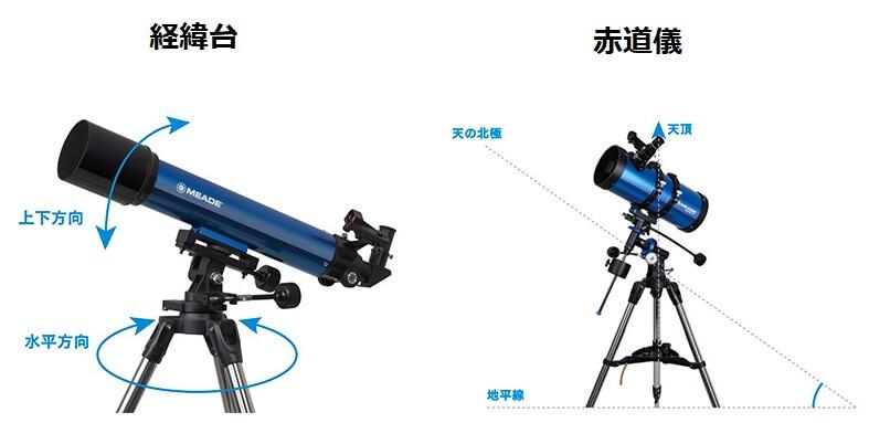 天体望遠鏡の選び方をプロが解説 2. 架台を選ぶ 経緯台か赤道儀かは目的で選ぶ