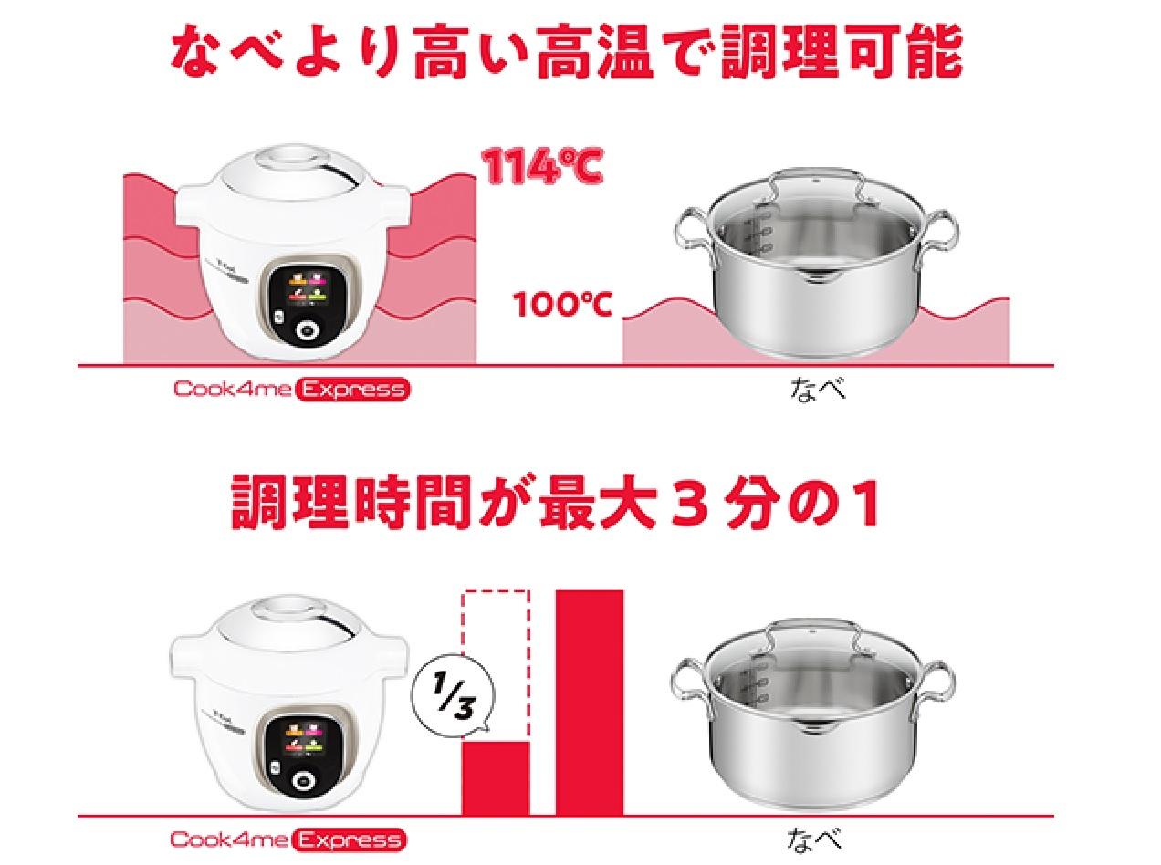 電気圧力鍋「T-fal クックフォーミーエクスプレス」の特長 圧力調理で簡単・時短!