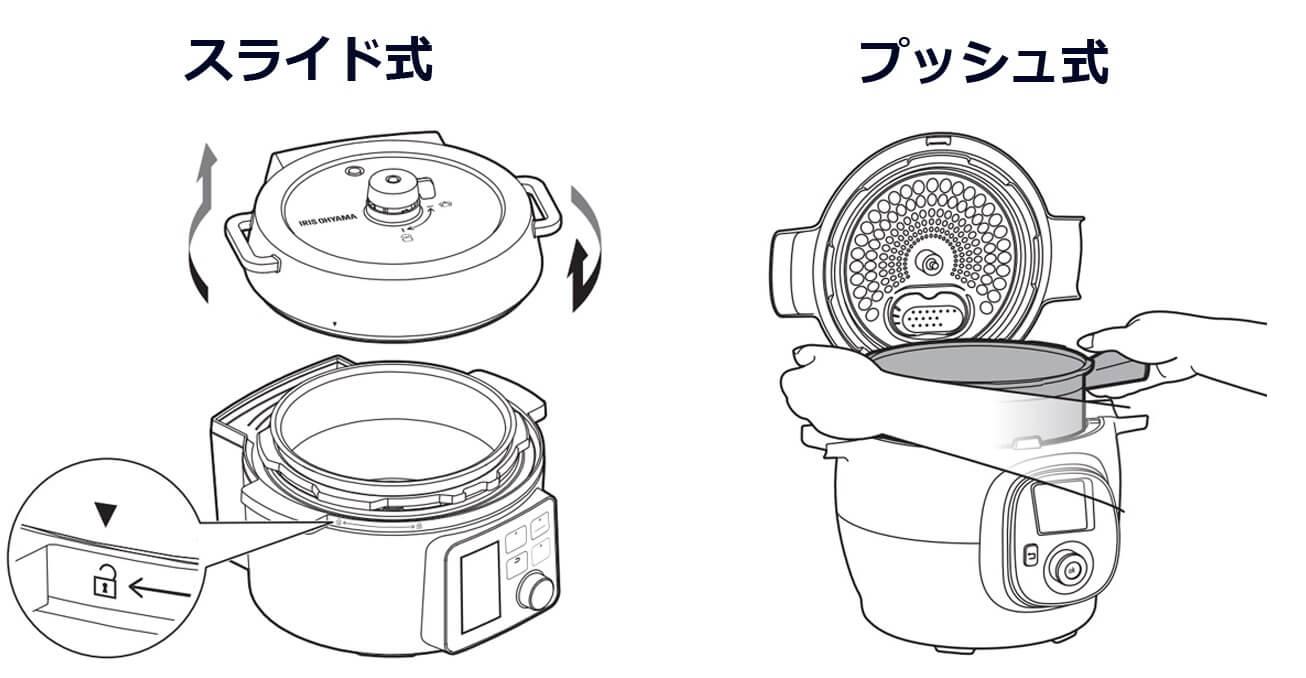 電気圧力鍋選びの重要ポイントごとに人気4機種を比較 使いやすさ