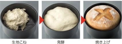 コンベクションオーブンの選び方 1. 調理機能 スローベーク調理