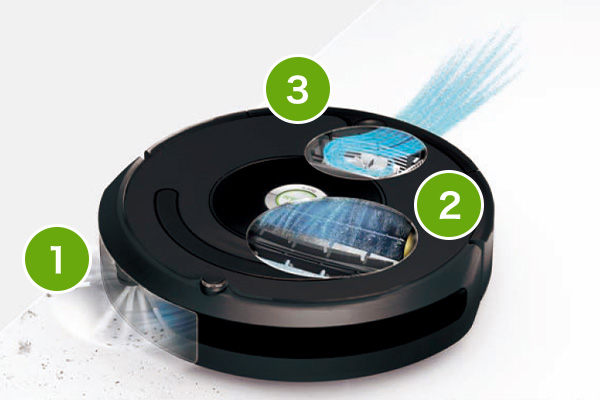 iRobotルンバ692の特徴 ベーシックなお掃除機能「3段階クリーニングシステム」