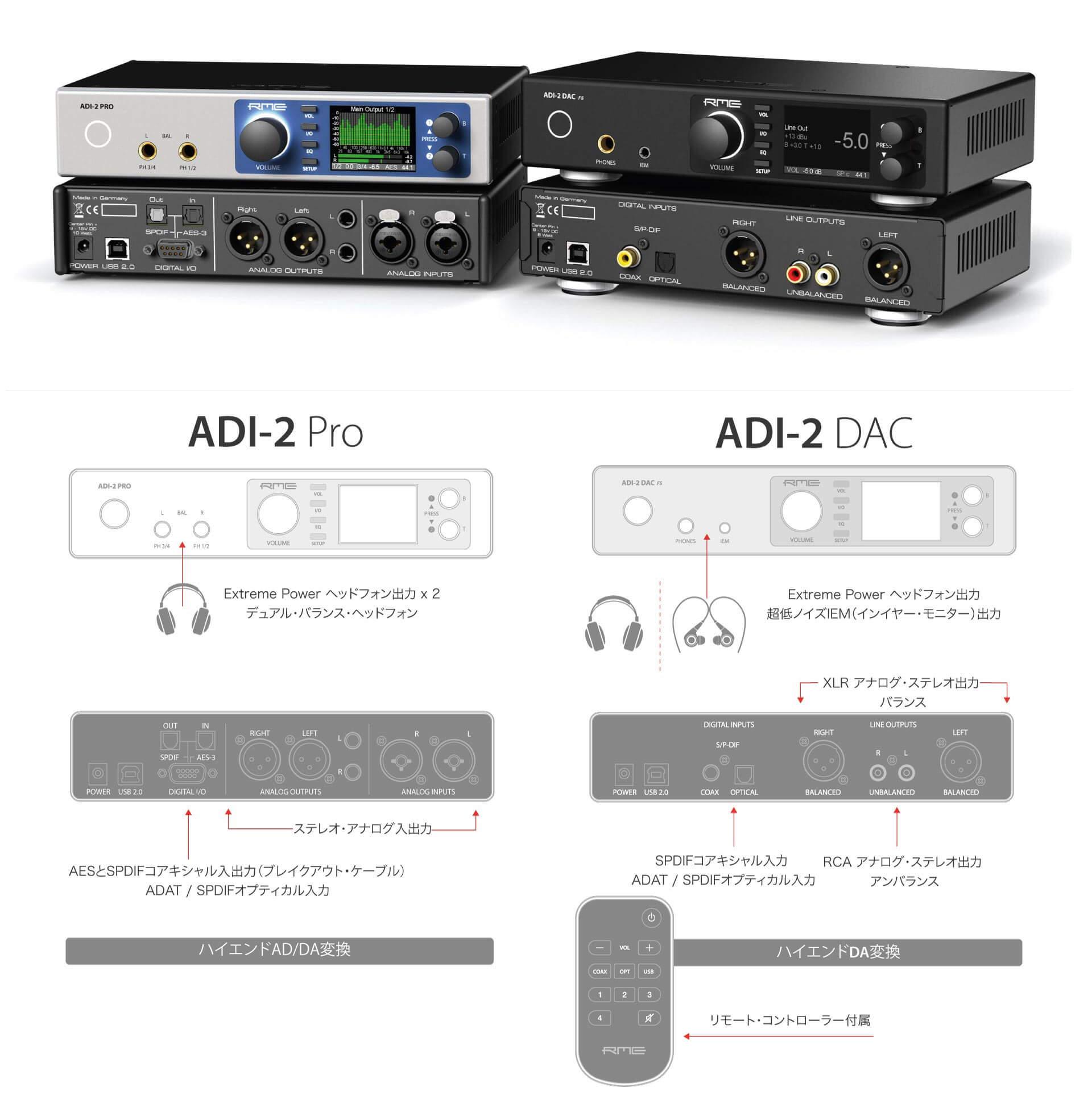 ADI-2 DAC FS PRO FS