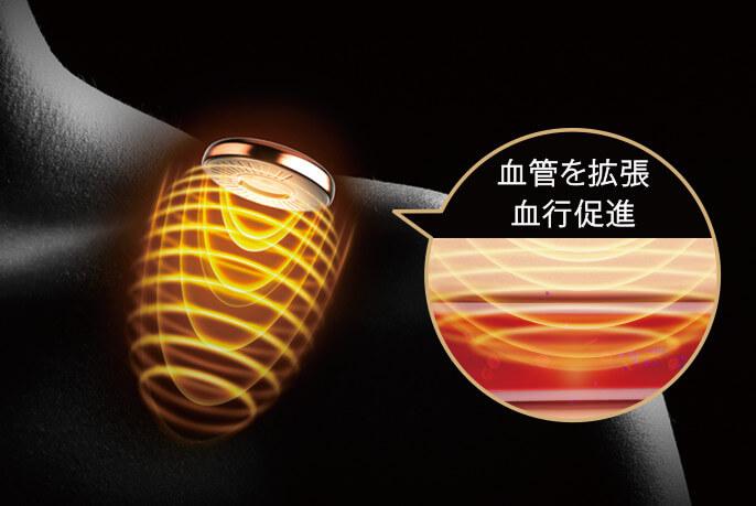 Panasonicの高周波治療器「コリコラン」 ピリピリしない高周波でコリを改善