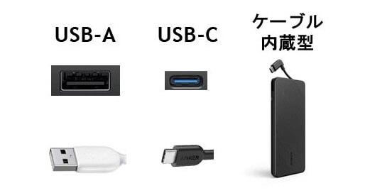 Anker(アンカー)モバイルバッテリーの選び方 3.出力