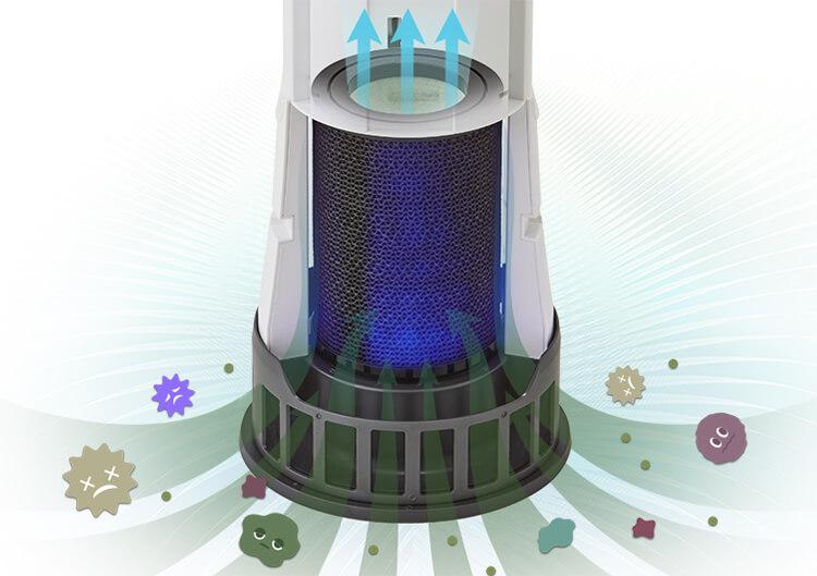 安全&高性能な除菌脱臭機の選び方 1. 除菌・脱臭の仕組み フィルター