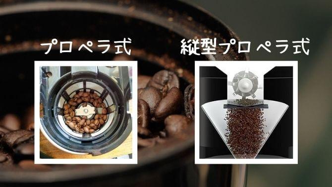 パナソニックコーヒーメーカーのミル