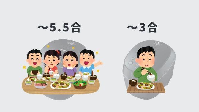 炊飯量で選ぶ