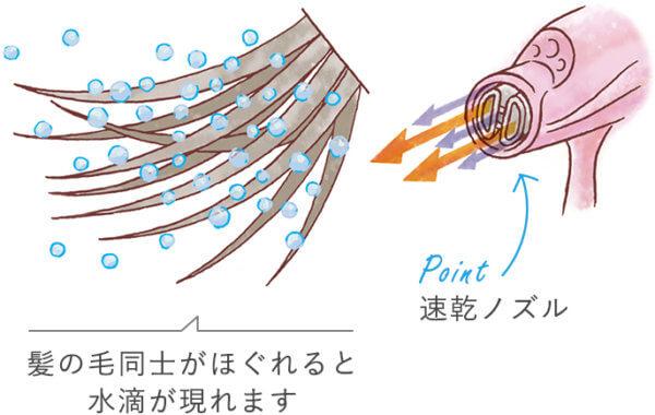 Panasonic ヘアードライヤー ナノケア EH-NA9Bの特徴