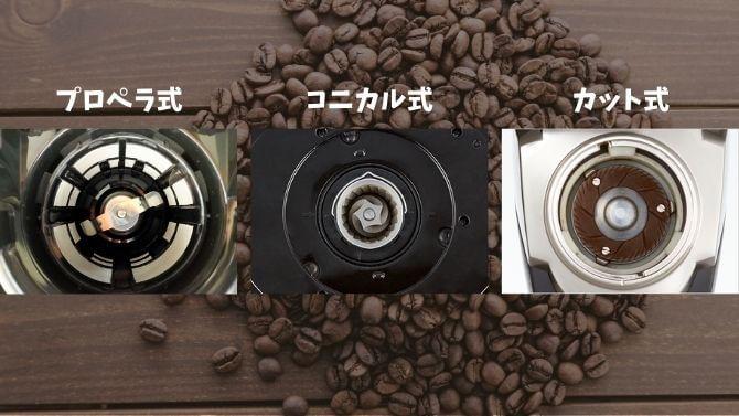 電動コーヒーミルの種類