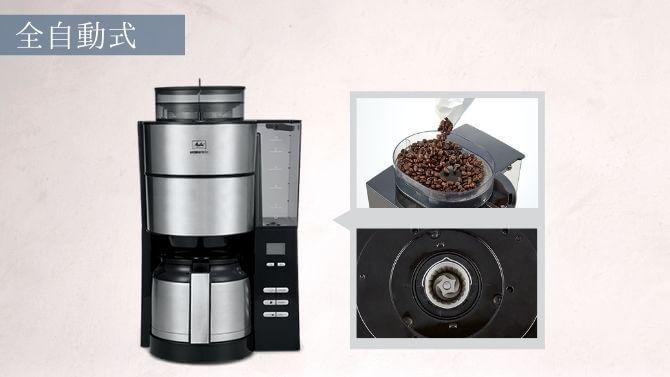 メリタの全自動式コーヒーメーカー