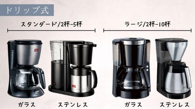 メリタのドリップ式コーヒーメーカー