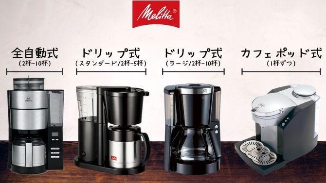 メリタのコーヒーメーカーの種類
