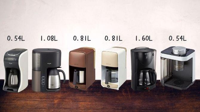 タイガーのコーヒーメーカーの容量