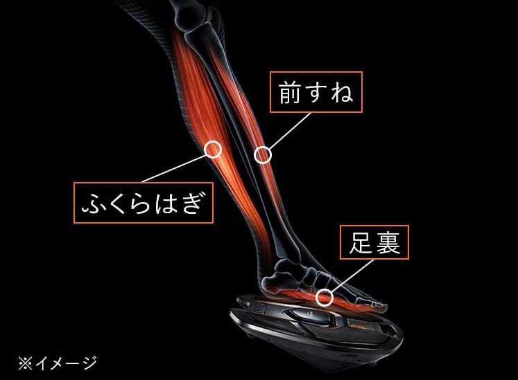 SIXPADの足専用EMSトレーニング機器「FootFit」
