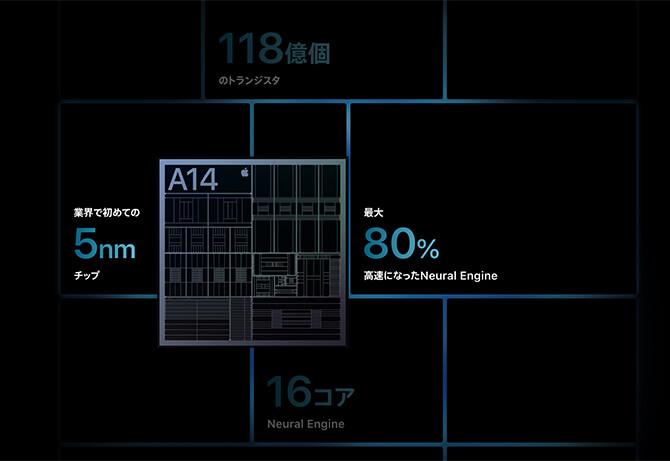 iPhone 12 ProのA14 Bionicチップ
