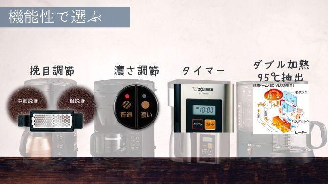 象印コーヒーメーカーを機能性で選ぶ