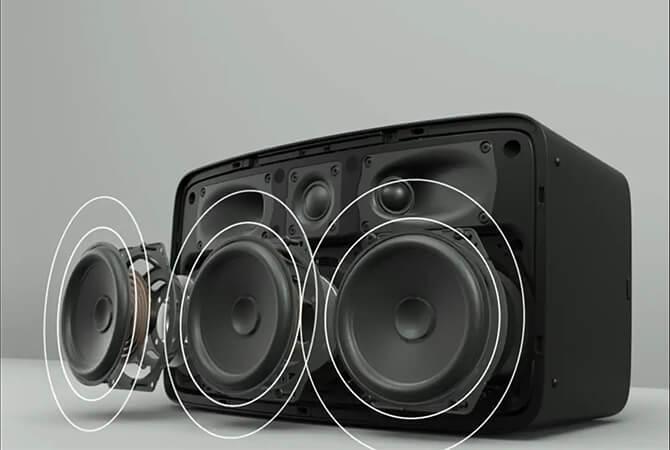 Sonos Fiveの高品質なHi-Fiサウンド
