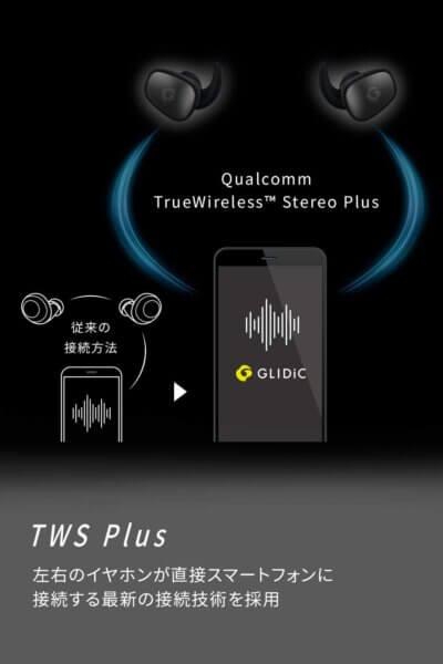 TWS Plus対応