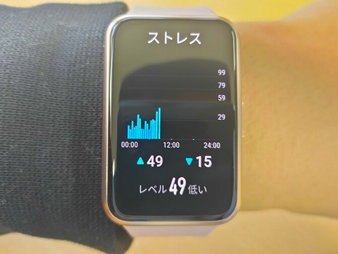 HUAWEI WATCH FITのストレスレベル測定