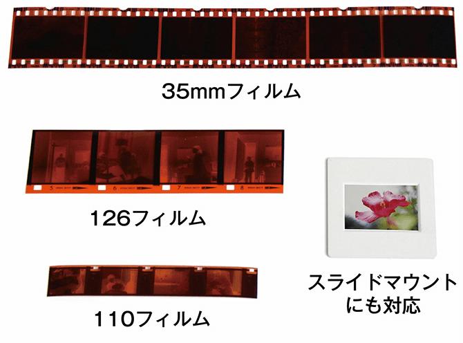 ケンコーの5インチ液晶フィルムスキャナー KFS-14WSでフィルムサイズの選択
