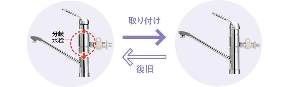 卓上型食洗機の2つの給水方法「タンク式」「分岐水栓」 かんたん工事の分岐水栓式