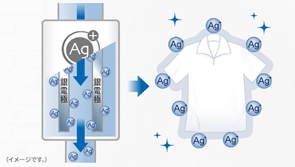 シャープ「銀イオンホース AS-AG1」とは 銀イオンホースの仕組み