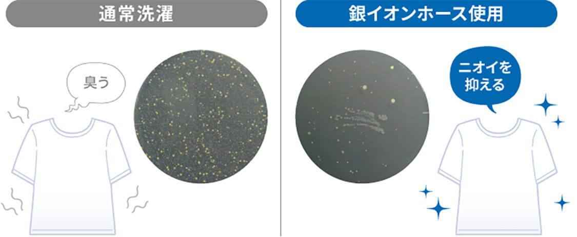 シャープ「銀イオンホース AS-AG1」とは 銀イオンホースの効果