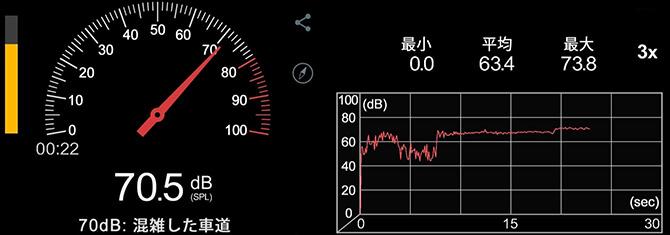 ヴィットリオ ZM-0502-2の動作音