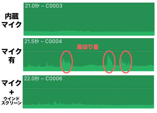 SONY ECM-XYST1Mの音質チェック