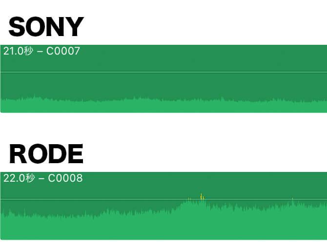 SONY ECM-XYST1MとRODE VideoMicroの比較